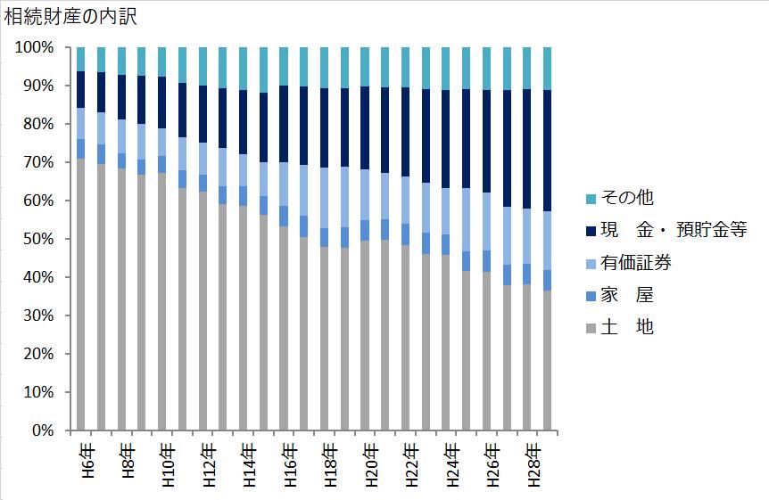 修繕費と資本的支出の代表例